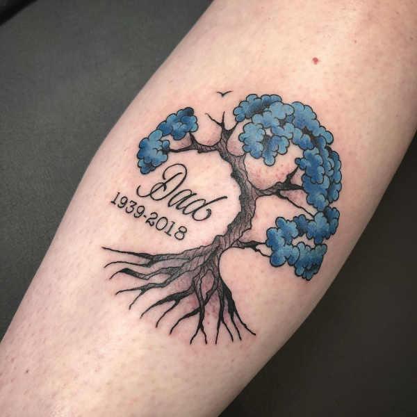 Drzewko Szczescia Znaczenie Symbolu Q Housepl